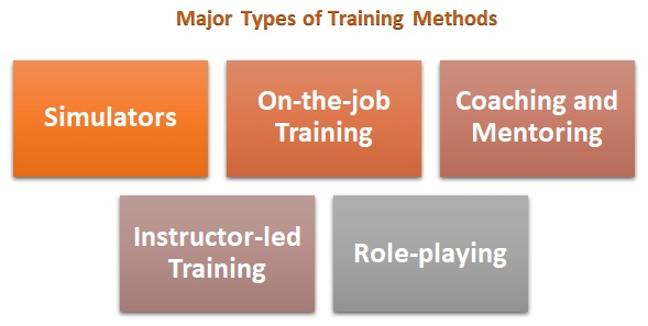 Trainer Training Course