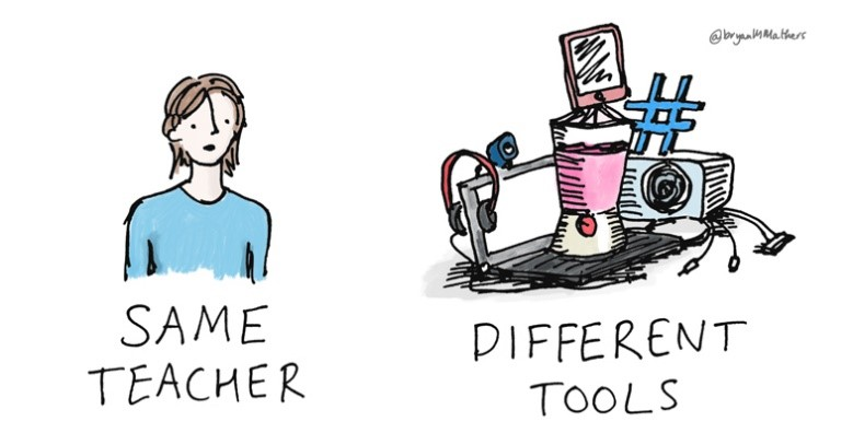 Same teacher, different tools