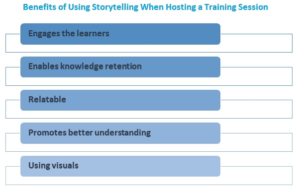 Benefits of Using Storytelling When Hosting a Training Session