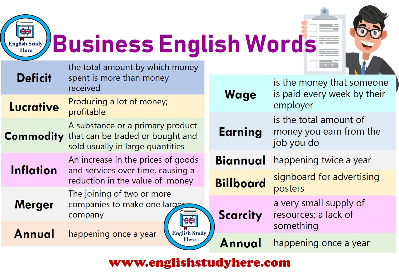 Business English Words
