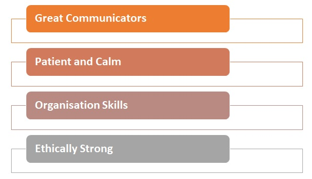 Important Qualities of a Good HR Leader